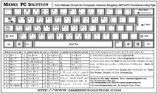 bangla typing sheet pdf download